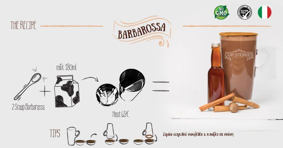 Συνταγή Barbarossa